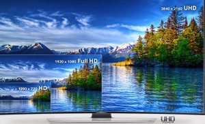 Difference between Full HD 1080 and 4K